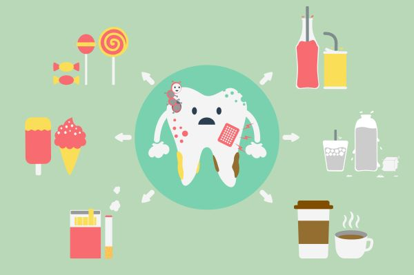 Cavity Prevention Measures Everyone Should Know